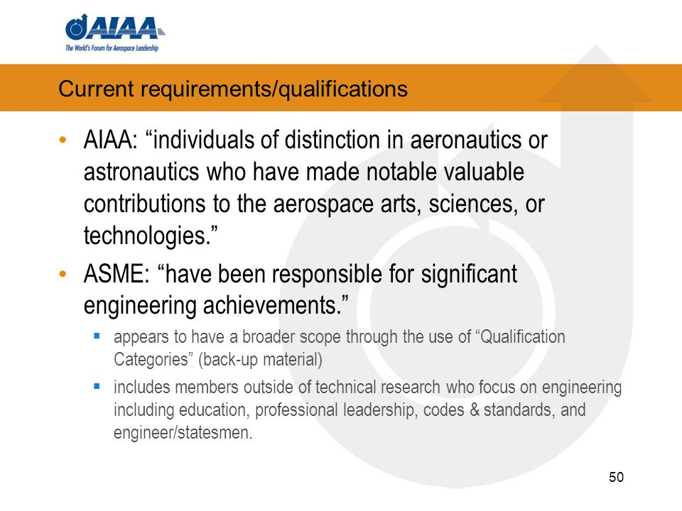 Current requirements/qualifications AIAA: individuals of distinction in aeronautics or astronautics who have made notable valuable contributions to the aerospace arts, sciences, or technologies.