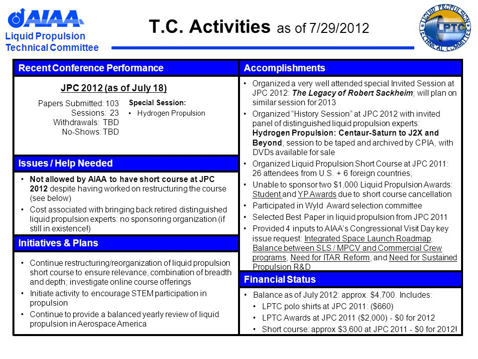Liquid Propulsion Technical Committee T.C. Activities as of 7/29/2012 Recent Conference Performance Issues / Help Needed JPC 2012 (as of July 18) Not