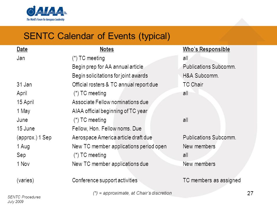 SENTC Procedures July 2009 27 SENTC Calendar of Events (typical) DateNotesWhos Responsible Jan(*) TC meetingall Begin prep for AA annual articlePublic