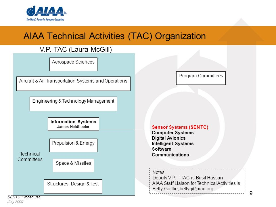SENTC Procedures July 2009 9 AIAA Technical Activities (TAC) Organization Engineering & Technology Management Aircraft & Air Transportation Systems an