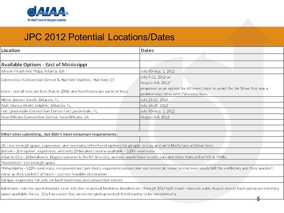 5 JPC 2012 Potential Locations/Dates