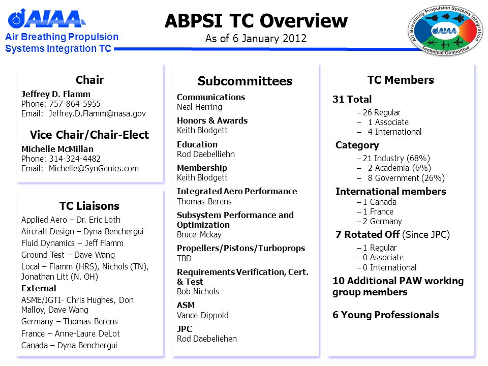 Air Breathing Propulsion Systems Integration TC ABPSI TC Overview As of 6 January 2012 Chair Jeffrey D.