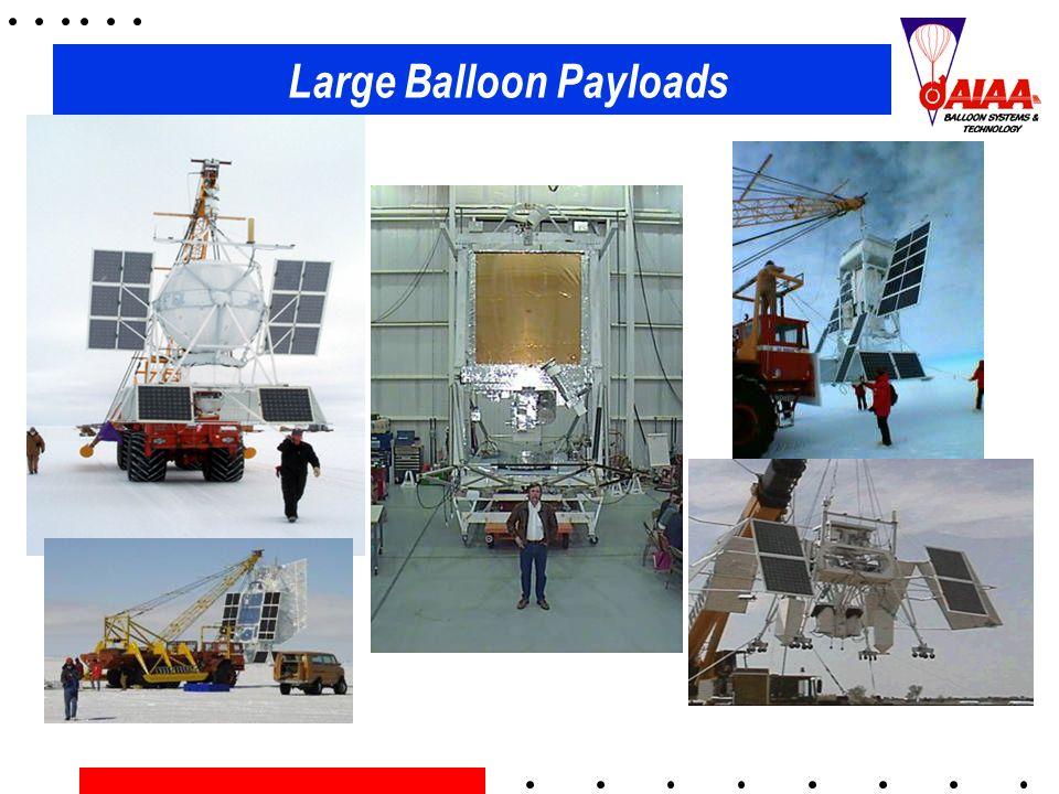 Large Balloon Payloads