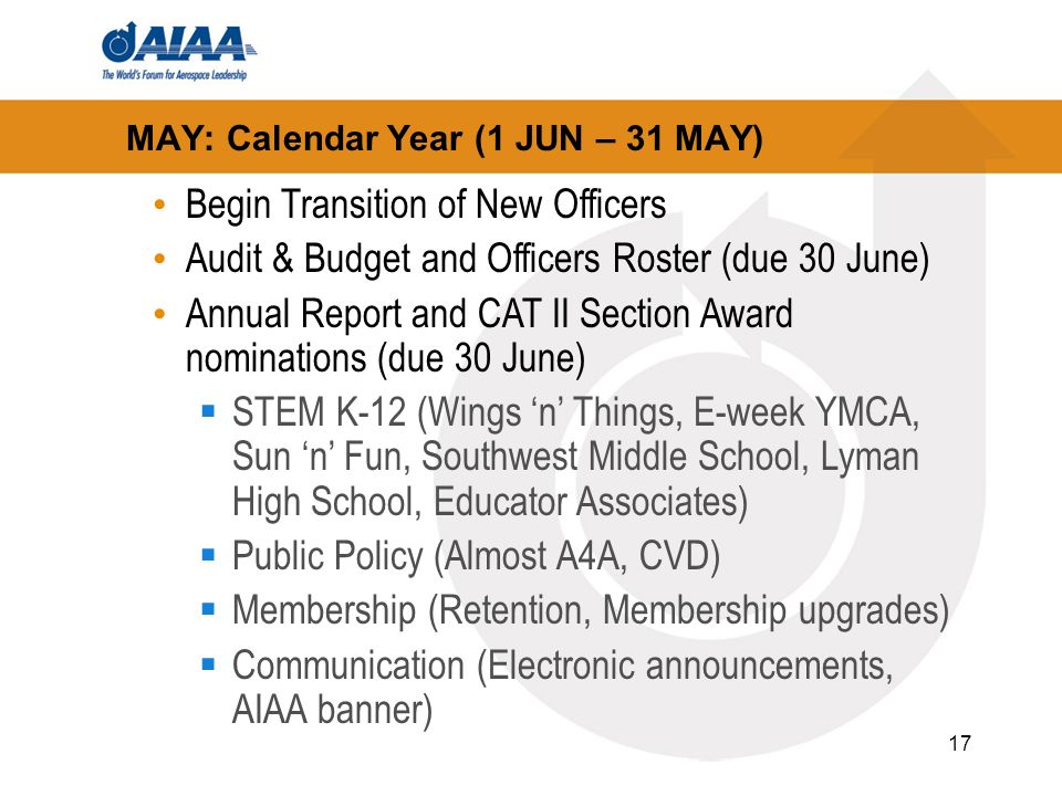 17 MAY: Calendar Year (1 JUN – 31 MAY) Begin Transition of New Officers Audit & Budget and Officers Roster (due 30 June) Annual Report and CAT II Section Award nominations (due 30 June) STEM K-12 (Wings n Things, E-week YMCA, Sun n Fun, Southwest Middle School, Lyman High School, Educator Associates) Public Policy (Almost A4A, CVD) Membership (Retention, Membership upgrades) Communication (Electronic announcements, AIAA banner)