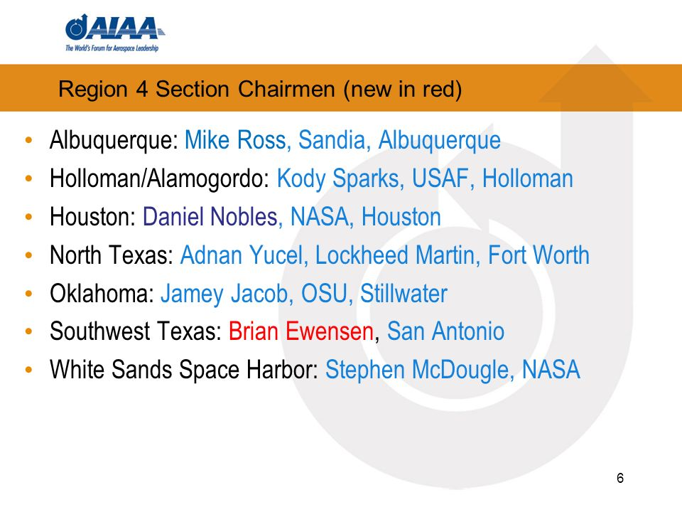 6 Region 4 Section Chairmen (new in red) Albuquerque: Mike Ross, Sandia, Albuquerque Holloman/Alamogordo: Kody Sparks, USAF, Holloman Houston: Daniel Nobles, NASA, Houston North Texas: Adnan Yucel, Lockheed Martin, Fort Worth Oklahoma: Jamey Jacob, OSU, Stillwater Southwest Texas: Brian Ewensen, San Antonio White Sands Space Harbor: Stephen McDougle, NASA