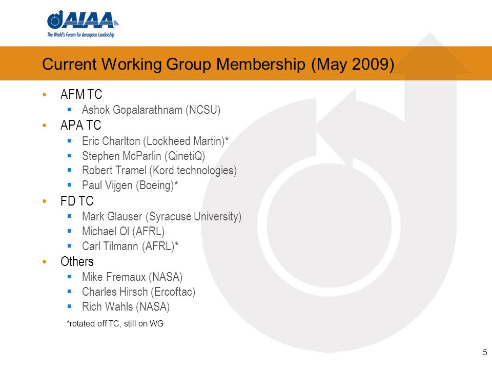 5 Current Working Group Membership (May 2009) AFM TC Ashok Gopalarathnam (NCSU) APA TC Eric Charlton (Lockheed Martin)* Stephen McParlin (QinetiQ) Rob