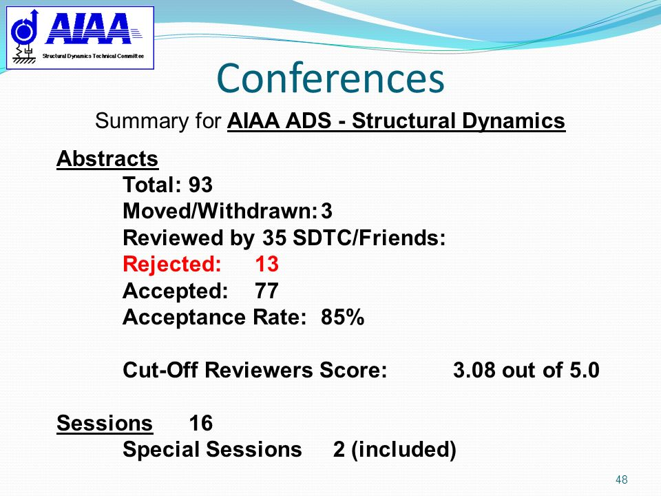 Conferences 48 Summary for AIAA ADS - Structural Dynamics Abstracts Total:93 Moved/Withdrawn:3 Reviewed by 35 SDTC/Friends: Rejected:13 Accepted:77 Ac