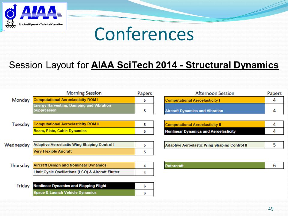 Conferences 49 Session Layout for AIAA SciTech 2014 - Structural Dynamics