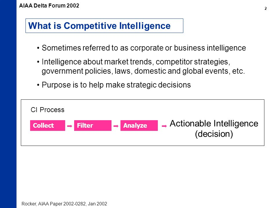 What is Competitive Intelligence Sometimes referred to as corporate or business intelligence Intelligence about market trends, competitor strategies, government policies, laws, domestic and global events, etc.