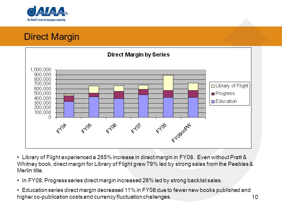 10 Direct Margin Library of Flight experienced a 265% increase in direct margin in FY08.