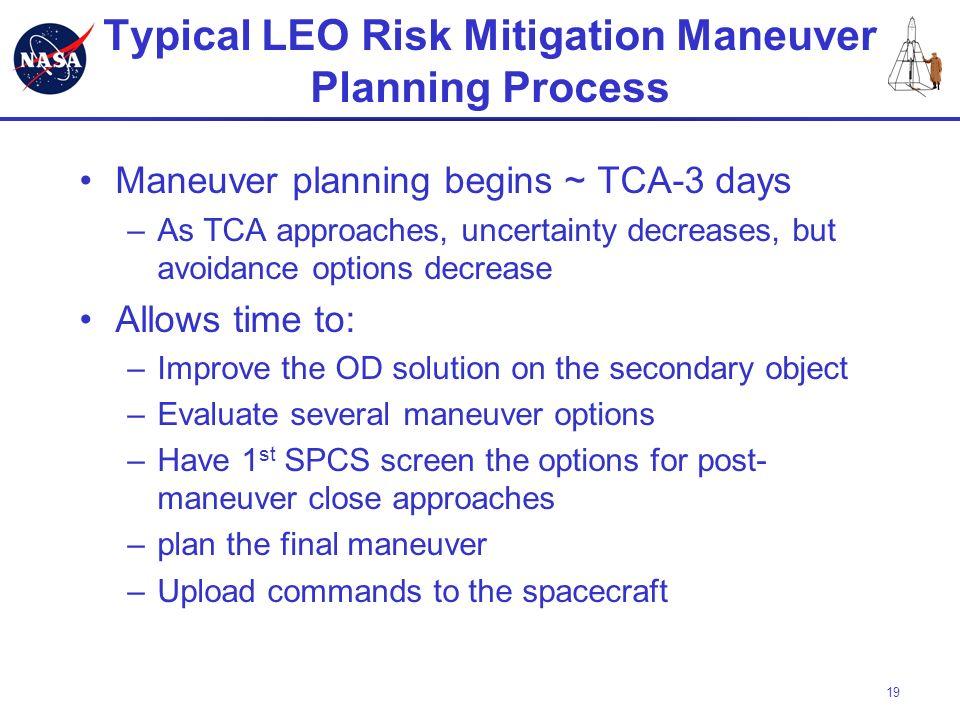 19 Typical LEO Risk Mitigation Maneuver Planning Process Maneuver planning begins ~ TCA-3 days –As TCA approaches, uncertainty decreases, but avoidanc