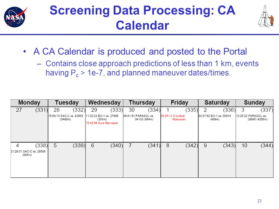23 Screening Data Processing: CA Calendar A CA Calendar is produced and posted to the Portal –Contains close approach predictions of less than 1 km, e