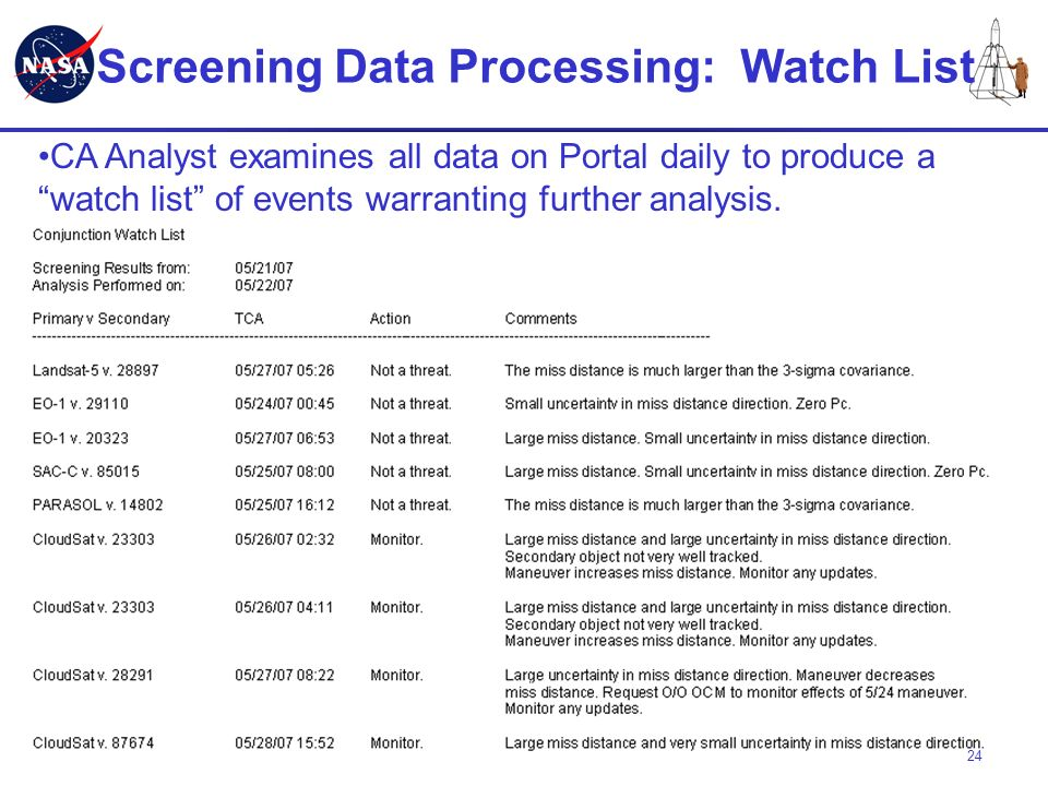 24 Screening Data Processing: Watch List CA Analyst examines all data on Portal daily to produce a watch list of events warranting further analysis.