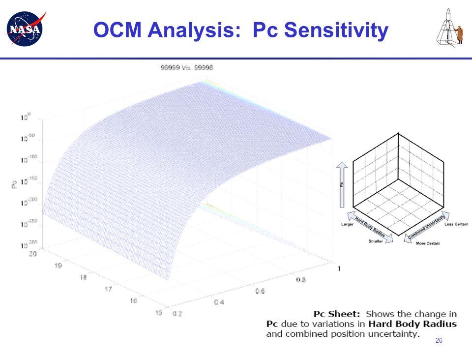 26 OCM Analysis: Pc Sensitivity