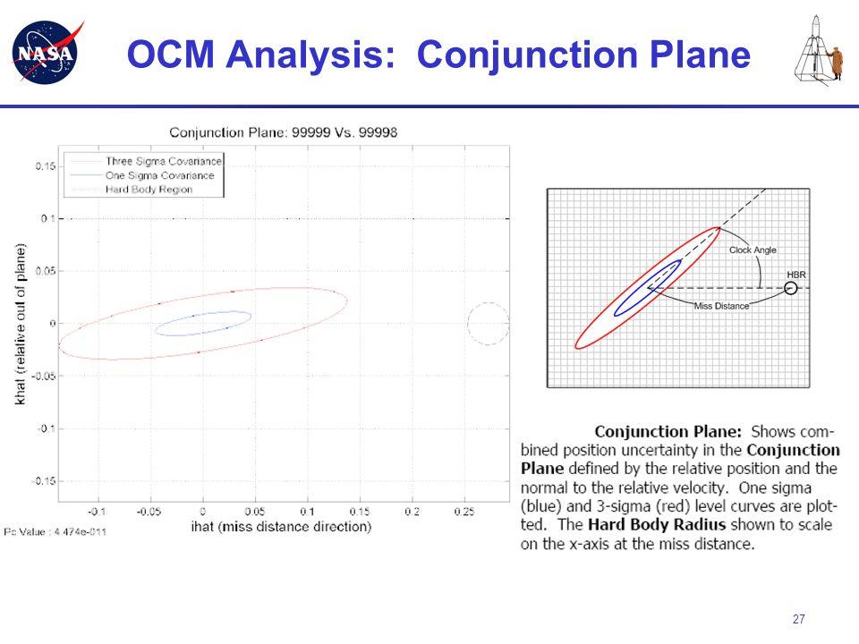 27 OCM Analysis: Conjunction Plane