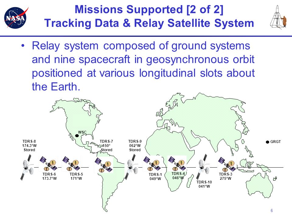 17 High Interest Event Risk Assessment P c and miss distance data alone cannot be used to fully assess the threat Additional analyses to help establish and quantify risk include: –Orbit determination (OD) consistency from solution to solution Number of tracks and observations Ballistic Coefficient Solar Radiation Pressure Coefficient Energy Dissipation Rate Radar Cross Sectional Area –Probabilistic Risk Assessment Analysis Realistic probability calculations based on realistic state and covariance predictions Pc evolution as the time to the close approach event gets shorter Pc sensitivity analysis based on changes to inputs –Conjunction Geometry (clock angle, approach angle) –Position of hard body radius with respect to the 3-sigma covariance ellipse