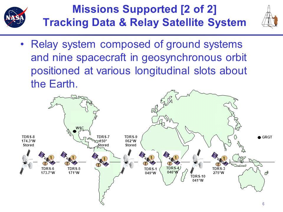 7 FY09 CA Customer Base Earth Science Constellation GEO RegimeOther NASA Missions 14780 - Landsat -5 25682 - Landsat-7 25994 - Terra 26619 - EO-1 26620 - SAC-C 27424 - Aqua 27642 - ICESat 28376 - Aura 28498 - PARASOL 29107 - CloudSat 29108 - CALIPSO TBD – OCO (launch 12/15/08) TBD – Glory (launch 3/1/09) 13969 - TDRS 1 19548 - TDRS 3 19883 - TDRS 4 21639 - TDRS 5 22314 - TDRS 6 23613 - TDRS 7 26388 - TDRS 8 27389 - TDRS 9 27566 - TDRS 10 TBD - GOES-8 (launch 11/08 – L&EO only) TBD - SDO (launch ~ 4/09) 26997 - JASON 22076 - TOPEX 25063 - TRMM 25789 - QuickSCAT 27391 - GRACE-1 27392 - GRACE-2 TBD - GLAST (launch5/16/08) TBD - IBEX (launch 7/15/08) TBD - OSTM (launch 6/15/08)