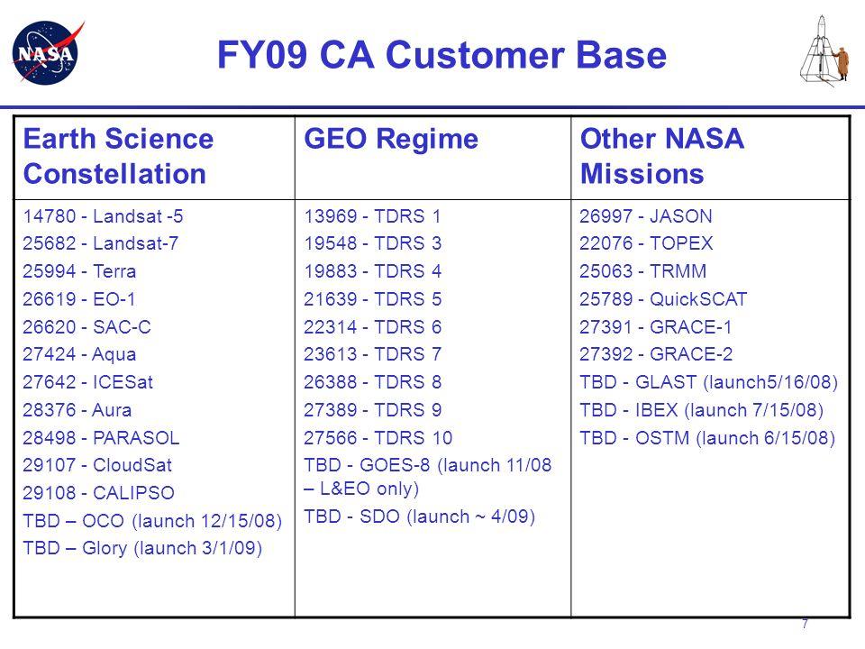 7 FY09 CA Customer Base Earth Science Constellation GEO RegimeOther NASA Missions 14780 - Landsat -5 25682 - Landsat-7 25994 - Terra 26619 - EO-1 2662