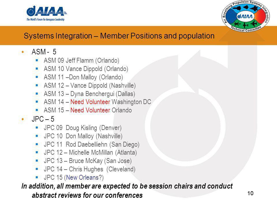 10 Systems Integration – Member Positions and population ASM - 5 ASM 09 Jeff Flamm (Orlando) ASM 10 Vance Dippold (Orlando) ASM 11 –Don Malloy (Orland