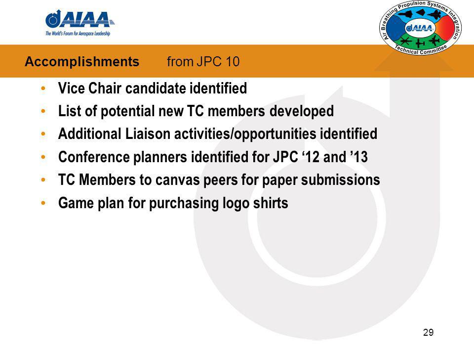 29 Accomplishmentsfrom JPC 10 Vice Chair candidate identified List of potential new TC members developed Additional Liaison activities/opportunities i
