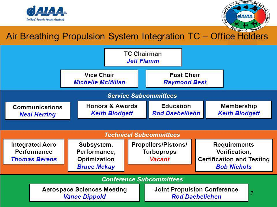 7 Air Breathing Propulsion System Integration TC – Office Holders TC Chairman Jeff Flamm Vice Chair Michelle McMillan Past Chair Raymond Best Joint Pr