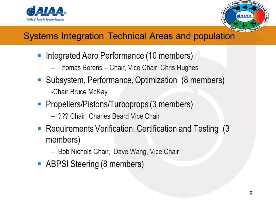 8 Systems Integration Technical Areas and population Integrated Aero Performance (10 members) –Thomas Berens – Chair, Vice Chair Chris Hughes Subsyste