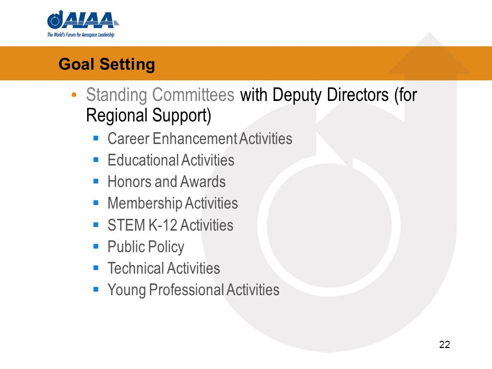 22 Goal Setting Standing Committees with Deputy Directors (for Regional Support) Career Enhancement Activities Educational Activities Honors and Awards Membership Activities STEM K-12 Activities Public Policy Technical Activities Young Professional Activities