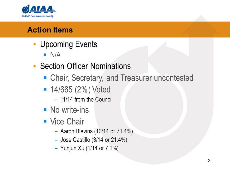 3 Action Items Upcoming Events N/A Section Officer Nominations Chair, Secretary, and Treasurer uncontested 14/665 (2%) Voted –11/14 from the Council N