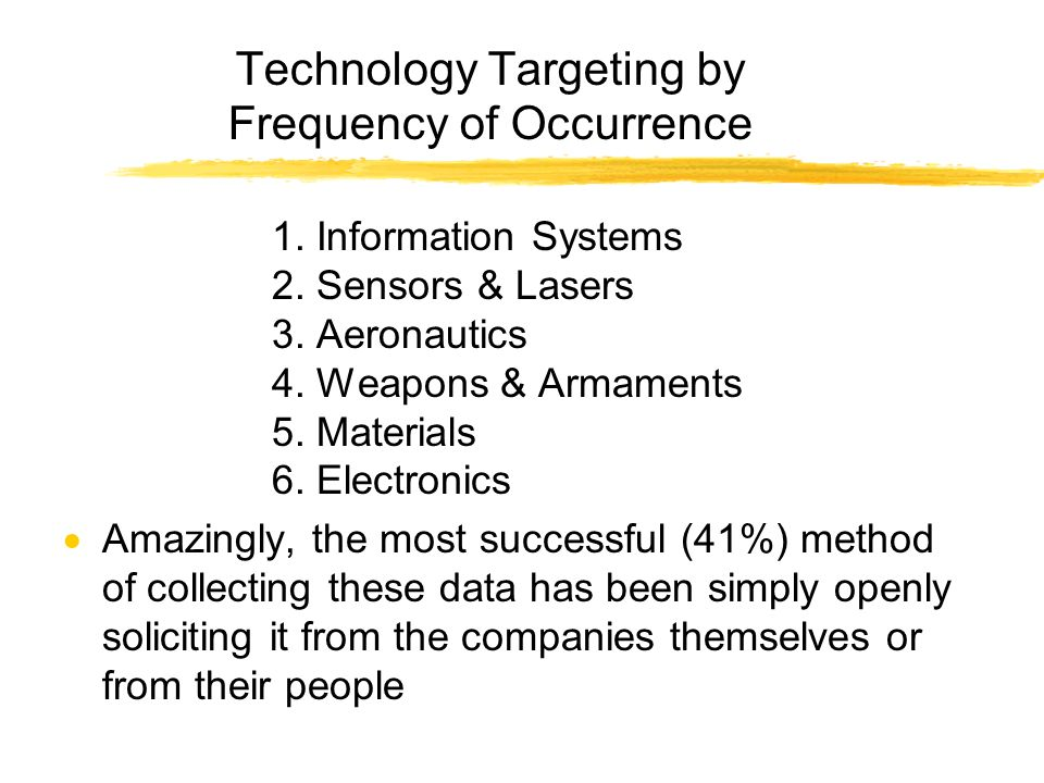 Technology Targeting by Frequency of Occurrence 1.