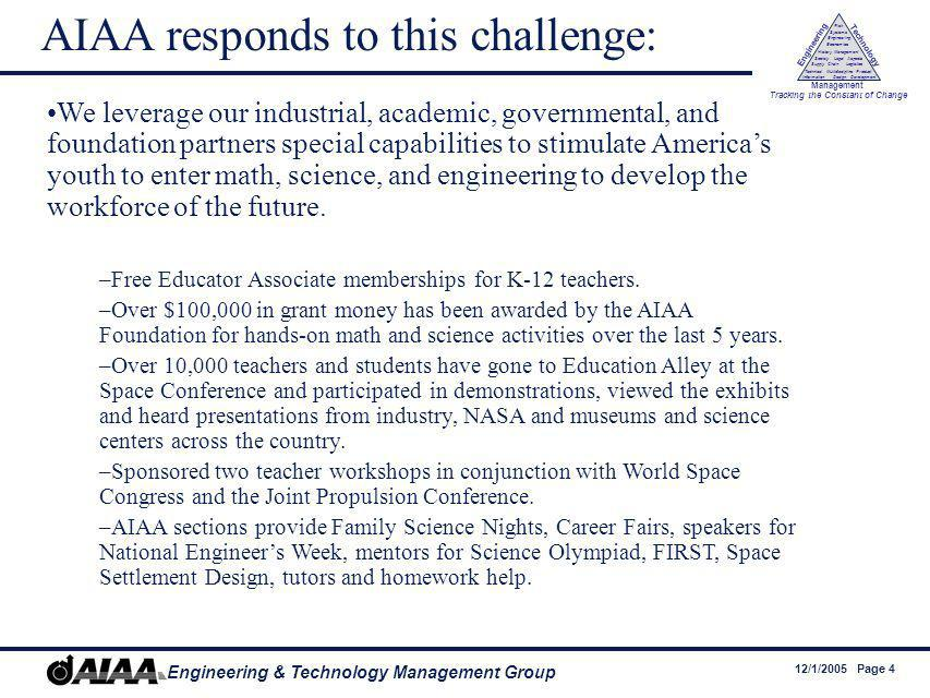 12/1/2005 Page 4 Engineering & Technology Management Group Engineering Technology Management Tracking the Constant of Change Management History Society Legal Aspects LogisticsSupply Chain Systems Engineering Economics Risk Technical Information Multidiscipline Design Product Development AIAA responds to this challenge: We leverage our industrial, academic, governmental, and foundation partners special capabilities to stimulate Americas youth to enter math, science, and engineering to develop the workforce of the future.