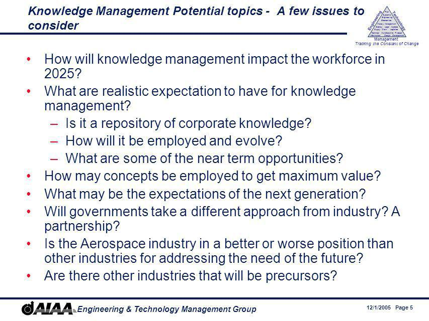 12/1/2005 Page 5 Engineering & Technology Management Group Engineering Technology Management Tracking the Constant of Change Management History Society Legal Aspects LogisticsSupply Chain Systems Engineering Economics Risk Technical Information Multidiscipline Design Product Development How will knowledge management impact the workforce in 2025.