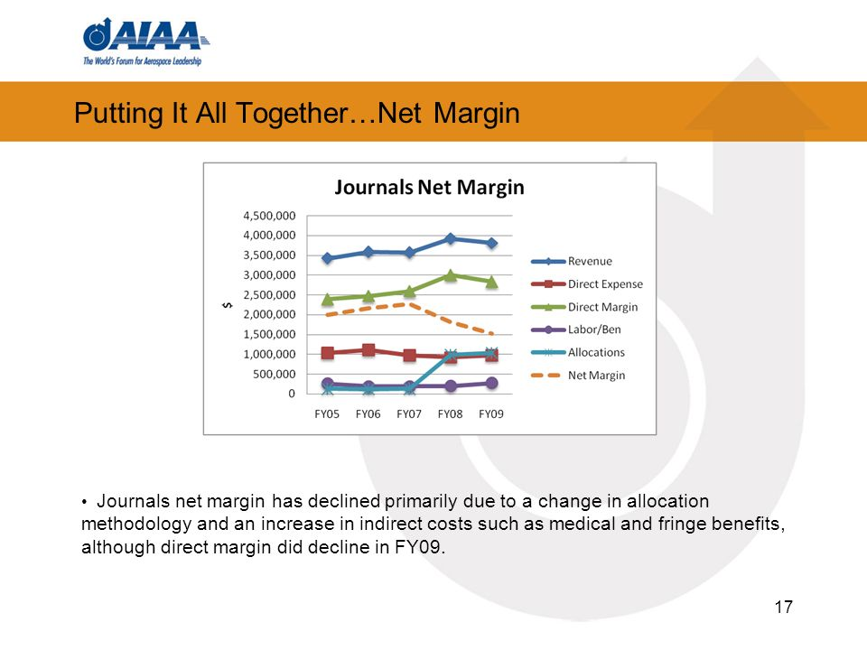 17 Putting It All Together…Net Margin Journals net margin has declined primarily due to a change in allocation methodology and an increase in indirect costs such as medical and fringe benefits, although direct margin did decline in FY09.