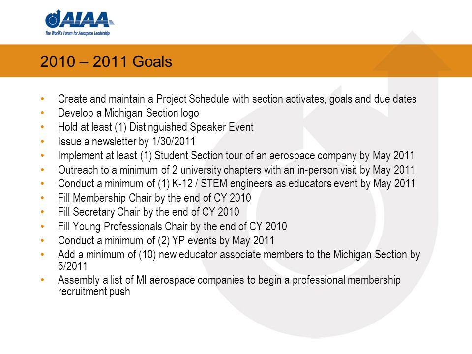 2010 – 2011 Goals Create and maintain a Project Schedule with section activates, goals and due dates Develop a Michigan Section logo Hold at least (1) Distinguished Speaker Event Issue a newsletter by 1/30/2011 Implement at least (1) Student Section tour of an aerospace company by May 2011 Outreach to a minimum of 2 university chapters with an in-person visit by May 2011 Conduct a minimum of (1) K-12 / STEM engineers as educators event by May 2011 Fill Membership Chair by the end of CY 2010 Fill Secretary Chair by the end of CY 2010 Fill Young Professionals Chair by the end of CY 2010 Conduct a minimum of (2) YP events by May 2011 Add a minimum of (10) new educator associate members to the Michigan Section by 5/2011 Assembly a list of MI aerospace companies to begin a professional membership recruitment push