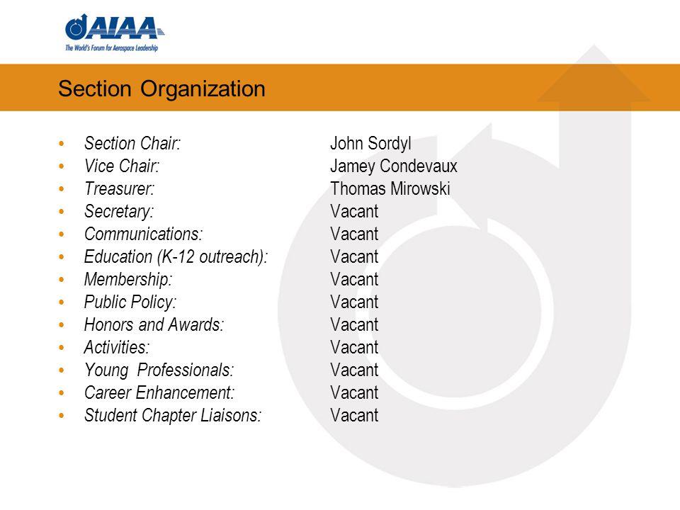 Section Organization Section Chair: John Sordyl Vice Chair: Jamey Condevaux Treasurer: Thomas Mirowski Secretary: Vacant Communications: Vacant Educat