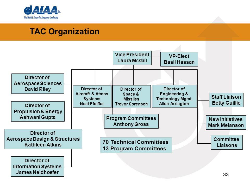 33 TAC Organization Vice President Laura McGill Director of Aerospace Sciences David Riley Staff Liaison Betty Guillie New Initiatives Mark Melanson P
