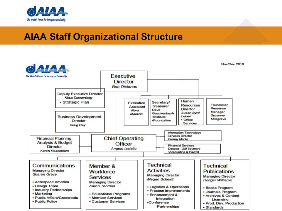 AIAA Staff Organizational Structure 49