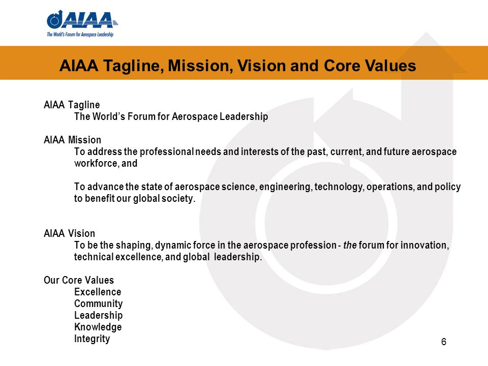 6 AIAA Tagline The Worlds Forum for Aerospace Leadership AIAA Mission To address the professional needs and interests of the past, current, and future