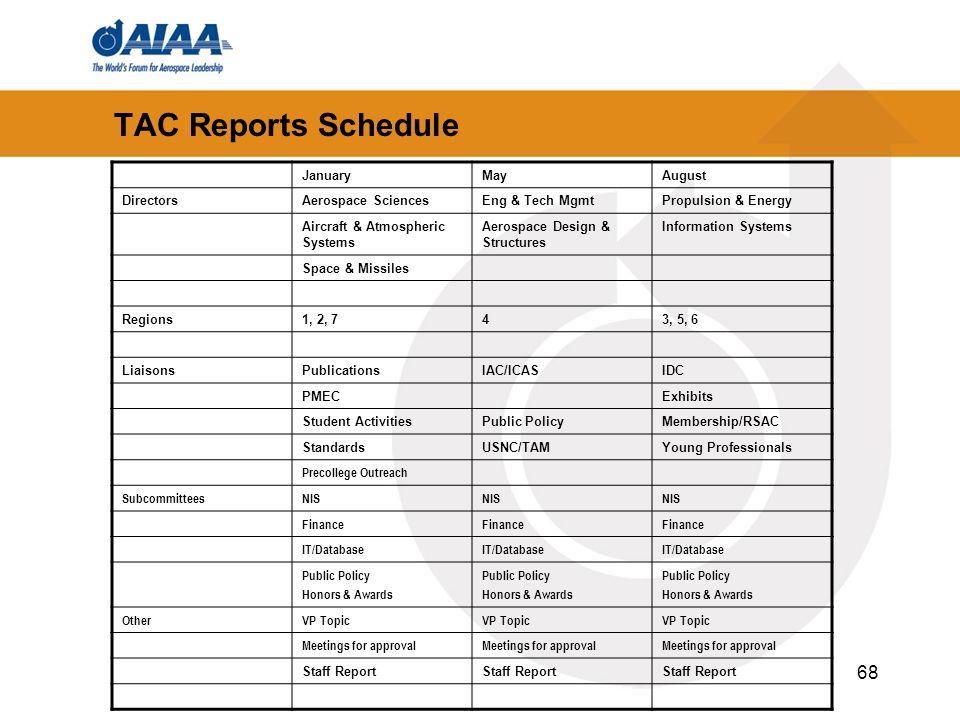68 TAC Reports Schedule JanuaryMayAugust DirectorsAerospace SciencesEng & Tech MgmtPropulsion & Energy Aircraft & Atmospheric Systems Aerospace Design