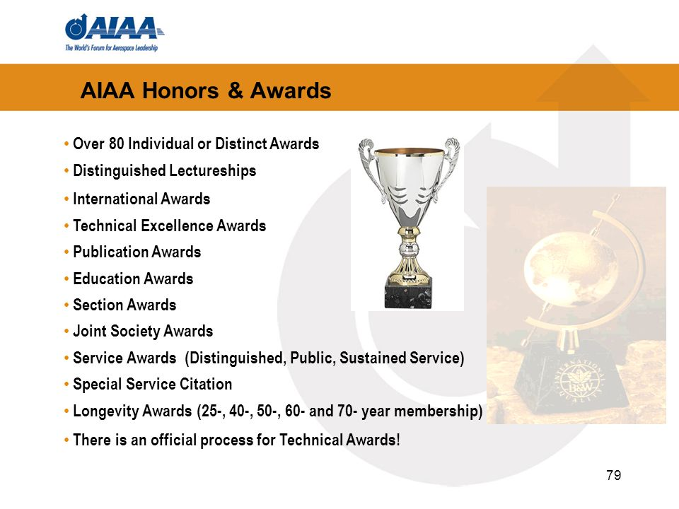 79 AIAA Honors & Awards Over 80 Individual or Distinct Awards Distinguished Lectureships International Awards Technical Excellence Awards Publication