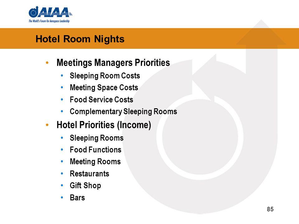 85 Hotel Room Nights Meetings Managers Priorities Sleeping Room Costs Meeting Space Costs Food Service Costs Complementary Sleeping Rooms Hotel Priori