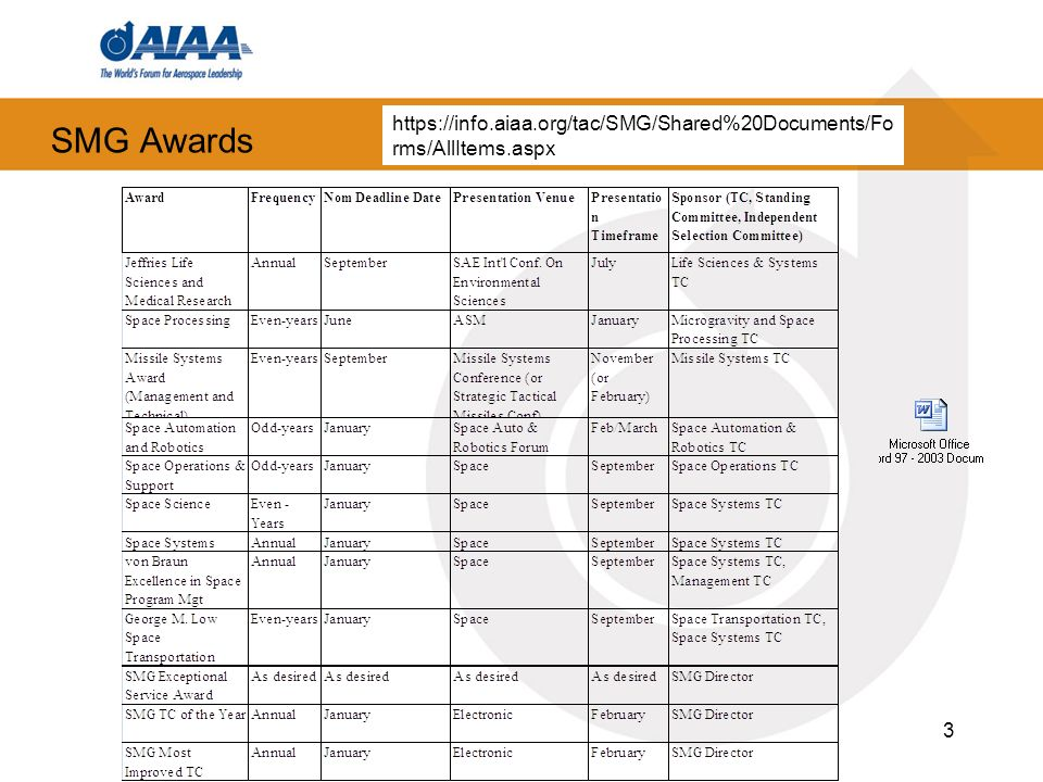 SMG Awards 3 https://info.aiaa.org/tac/SMG/Shared%20Documents/Fo rms/AllItems.aspx