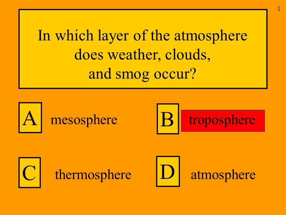 In which layer of the atmosphere does weather, clouds, and smog occur.