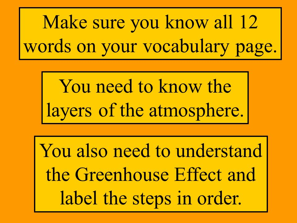 Make sure you know all 12 words on your vocabulary page.
