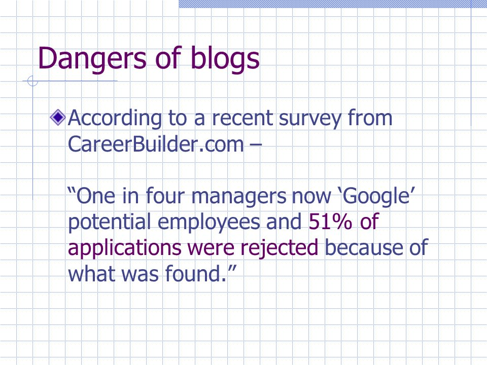 Dangers of blogs According to a recent survey from CareerBuilder.com – One in four managers now Google potential employees and 51% of applications were rejected because of what was found.