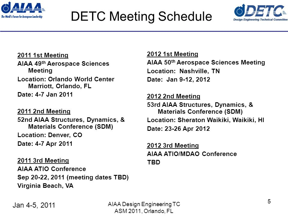 Jan 4-5, 2011 AIAA Design Engineering TC ASM 2011, Orlando, FL 26 Control IDTitlePrimary Author Average Score Number of Reviews Country of Origin 919344 Design of a Hybrid Electrical Propulsion System Reda Mankbadi 833 US 945163 Design, Experiment and Aerodynamic Calculation of a Flapping Wing Gyro Micro Aerial Vehicle Daochun Li 702UK 939789 Improvement of Servo-Flap Rotor Design Parameters for Helicopter Performance Fu-Shang Wei 623US 939013 Statistical versus Worst Case Tolerance Analysis Noel Mccormick 633US 934694 Wing Structural Optimization Using Adaptive Metamodels Based on Fuzzy Clustering Huaguang Zhu 683China SDM 2011 Technical Paper Review Status