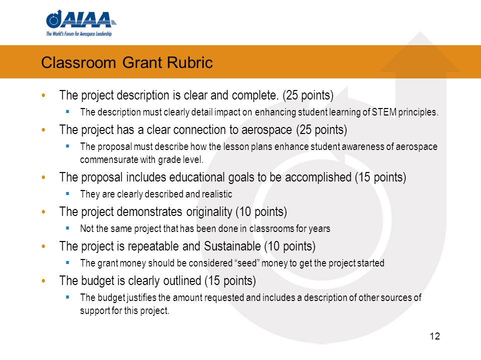 Classroom Grant Rubric The project description is clear and complete. (25 points) The description must clearly detail impact on enhancing student lear