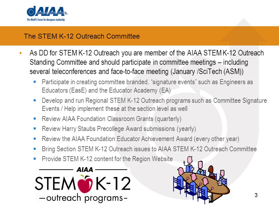 The STEM K-12 Outreach Committee As DD for STEM K-12 Outreach you are member of the AIAA STEM K-12 Outreach Standing Committee and should participate in committee meetings – including several teleconferences and face-to-face meeting (January /SciTech (ASM)) Participate in creating committee branded, signature events such as Engineers as Educators (EasE) and the Educator Academy (EA) Develop and run Regional STEM K-12 Outreach programs such as Committee Signature Events / Help implement these at the section level as well Review AIAA Foundation Classroom Grants (quarterly) Review Harry Staubs Precollege Award submissions (yearly) Review the AIAA Foundation Educator Achievement Award (every other year) Bring Section STEM K-12 Outreach issues to AIAA STEM K-12 Outreach Committee Provide STEM K-12 content for the Region Website 3
