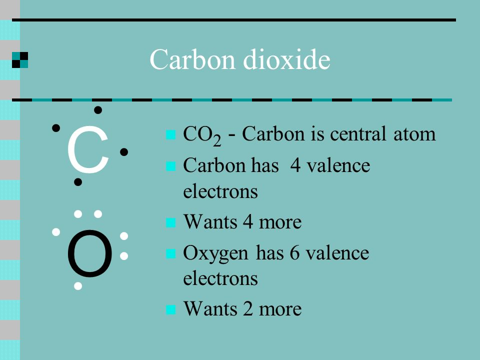 Carbon dioxide CO 2 - Carbon is central atom Carbon has 4 valence electrons Wants 4 more Oxygen has 6 valence electrons Wants 2 more O C