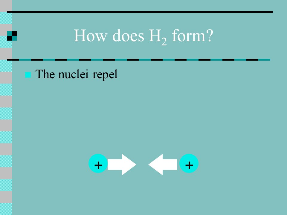 How does H 2 form? ++ The nuclei repel But they are attracted to electrons They share the electrons