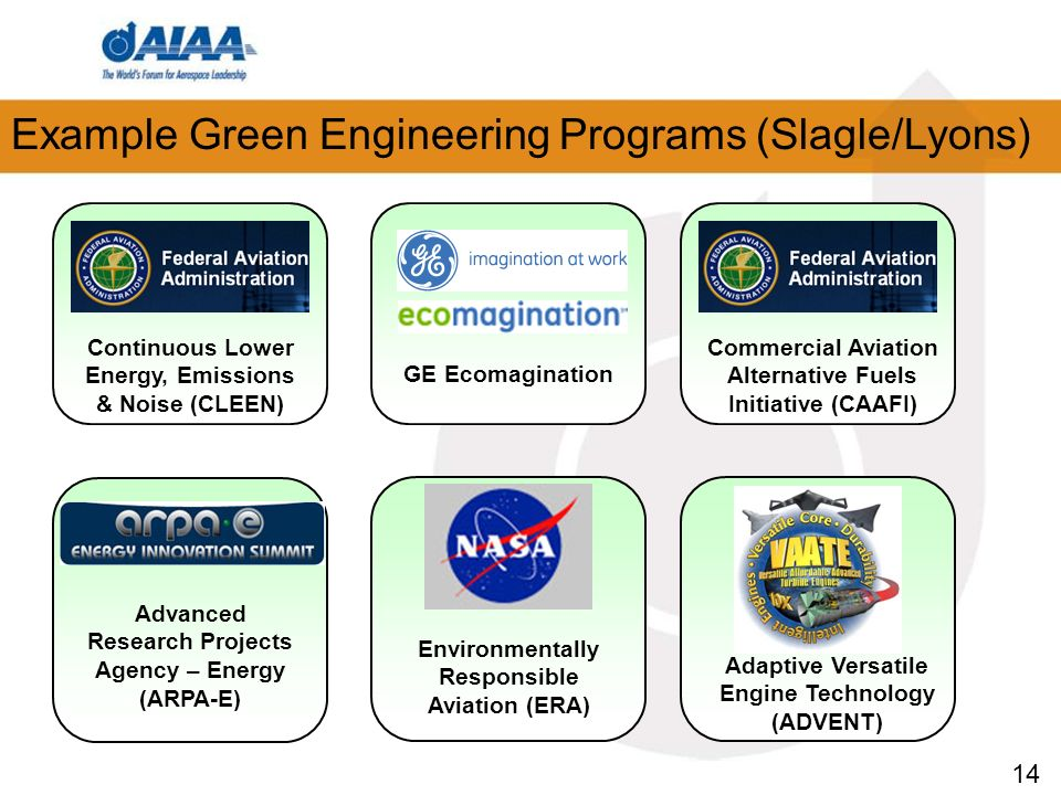 14 Example Green Engineering Programs (Slagle/Lyons) Continuous Lower Energy, Emissions & Noise (CLEEN) GE Ecomagination Commercial Aviation Alternative Fuels Initiative (CAAFI) Advanced Research Projects Agency – Energy (ARPA-E) Environmentally Responsible Aviation (ERA) Adaptive Versatile Engine Technology (ADVENT)